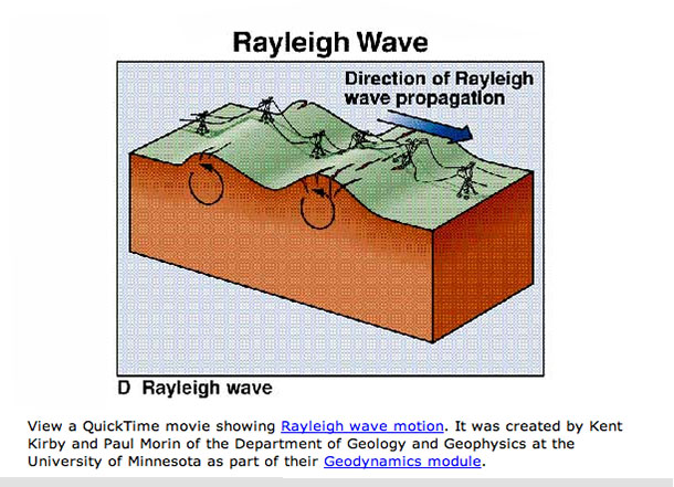 rayleigh-waves